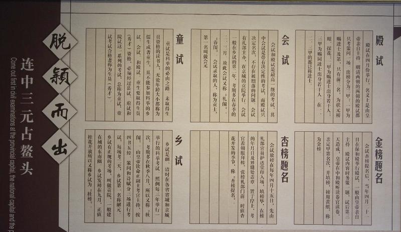 蒲城清代考院博物馆 之 科考制度的图片和照片